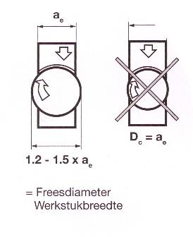 freesdiameter